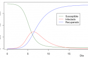 Teoría de juegos contra el Covid-19